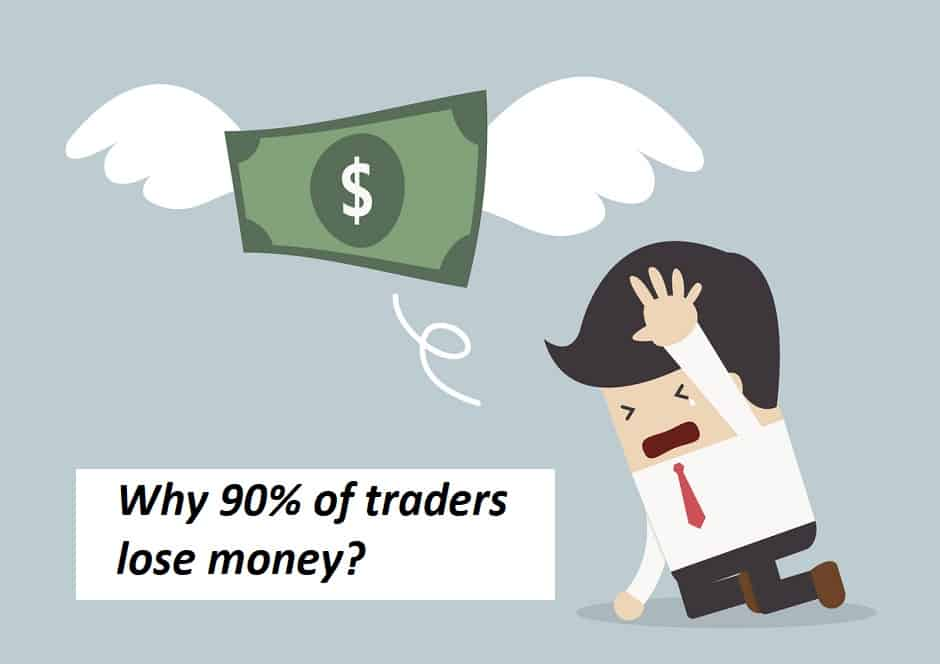 day traders lose money in trading