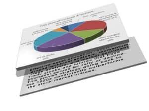 stock and futures analysis
