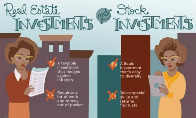 real estate vs stock market