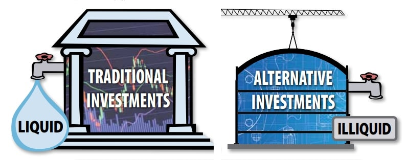alternative investments vs traditional