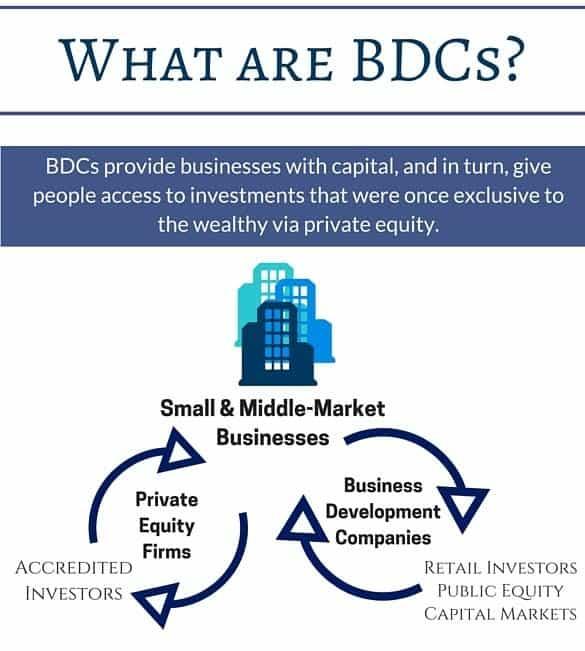 bdcs schematic