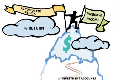 investing introduction