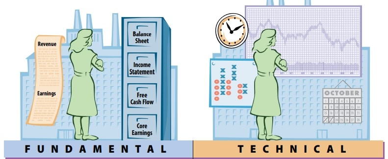 technical fundamental analysis what is better