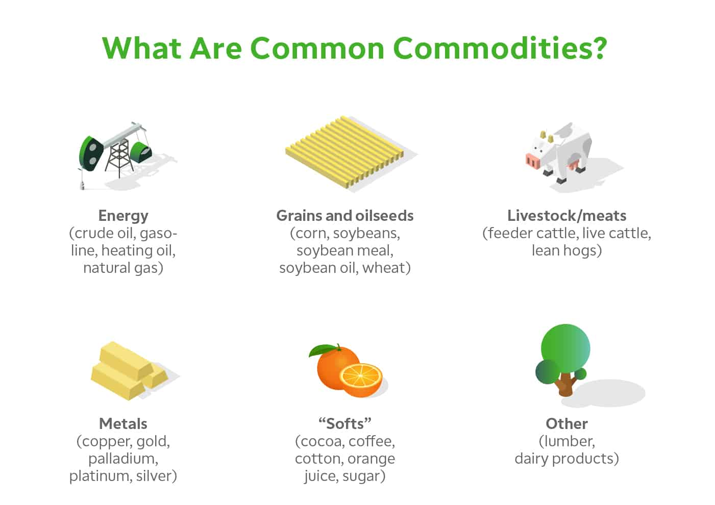 trading commodity futures for beginners